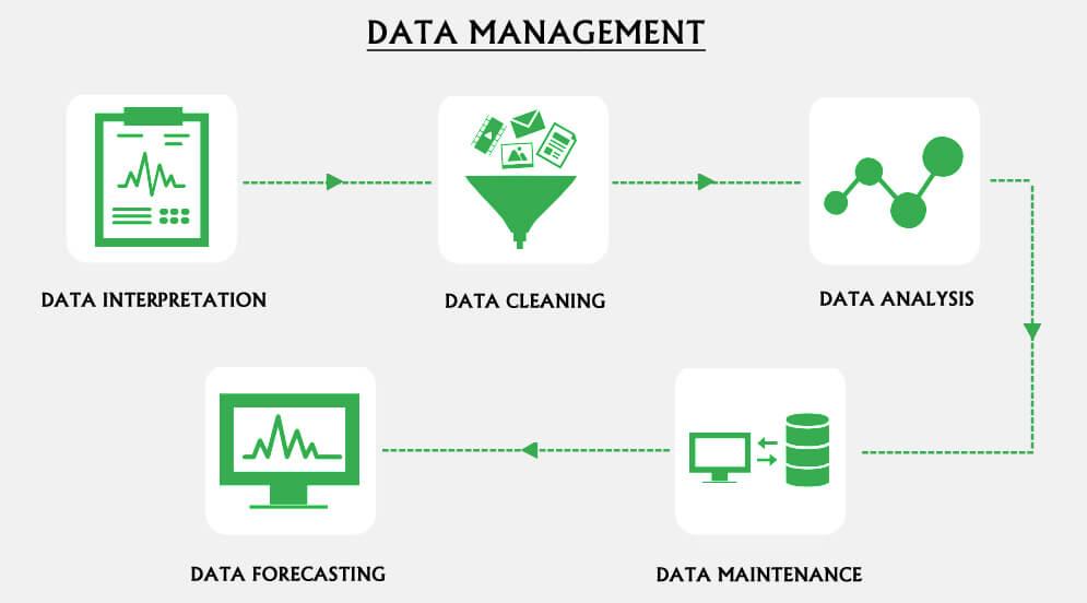 Data_II